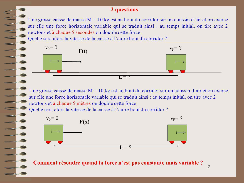Comment résoudre quand la force n'est pas constante mais variable