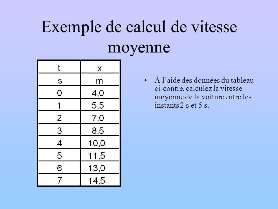 Exemple de calcul de vitesse moyenne