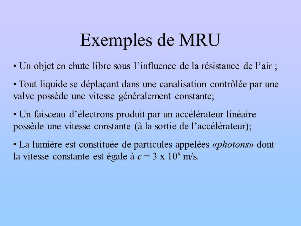 Exemples de MRU Un objet en chute libre sous l'influence de la résistance de l'air ;