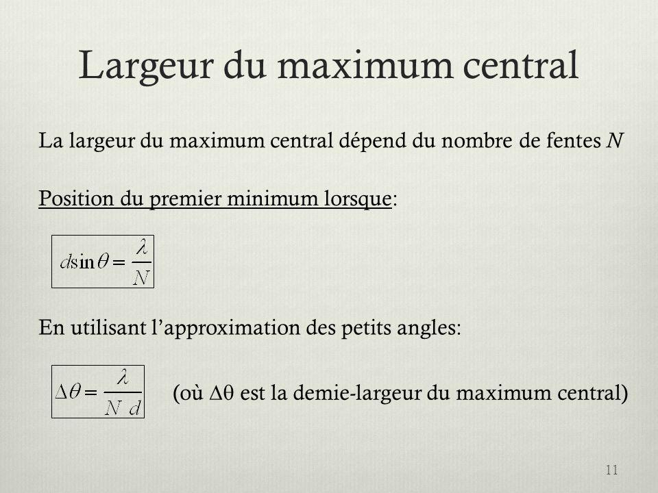 Largeur du maximum central