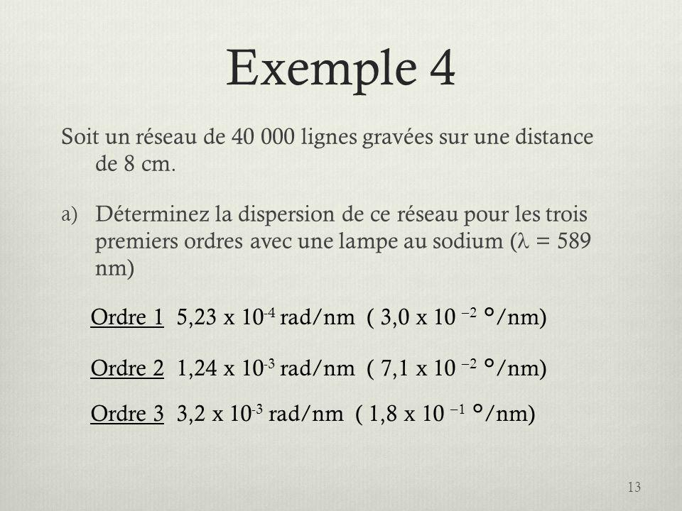 Exemple 4 Soit un réseau de 40 000 lignes gravées sur une distance de 8 cm.