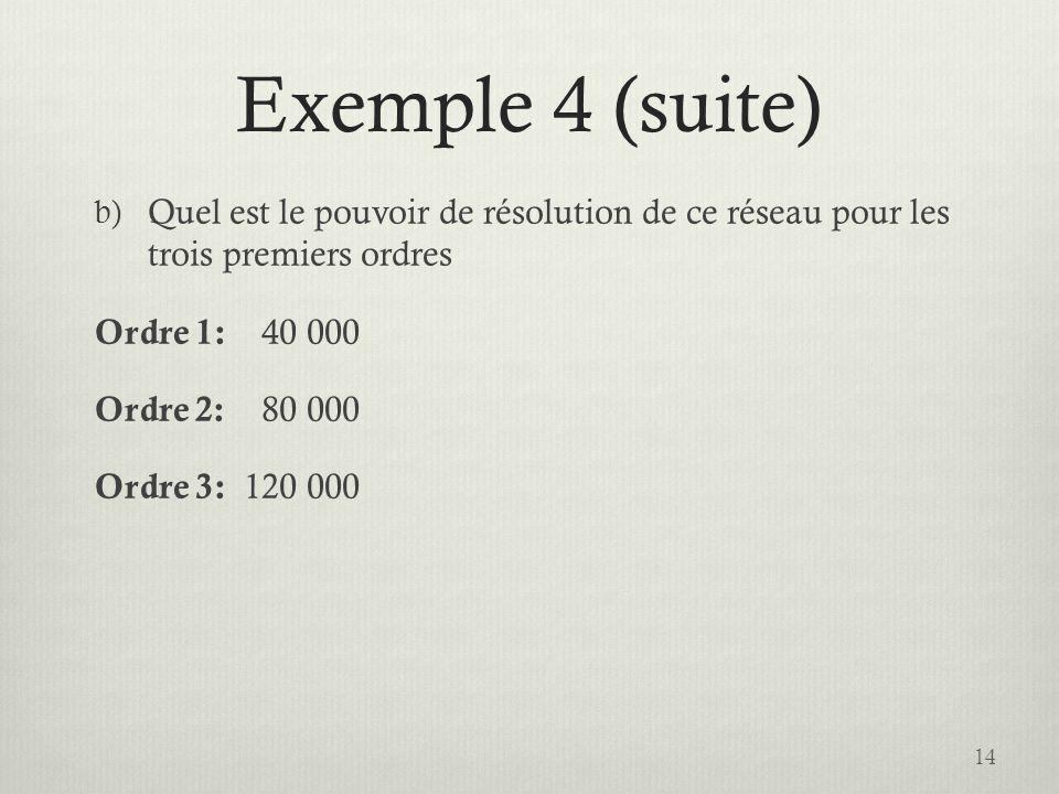 Exemple 4 (suite) Quel est le pouvoir de résolution de ce réseau pour les trois premiers ordres. Ordre 1: 40 000.