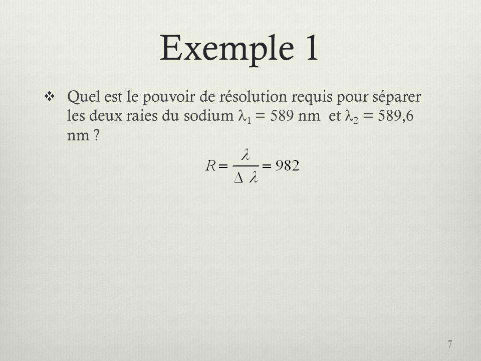 Exemple 1 Quel est le pouvoir de résolution requis pour séparer les deux raies du sodium l1 = 589 nm et l2 = 589,6 nm