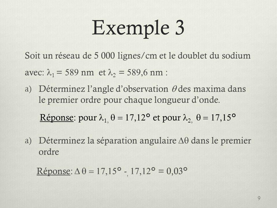Exemple 3 Soit un réseau de 5 000 lignes/cm et le doublet du sodium
