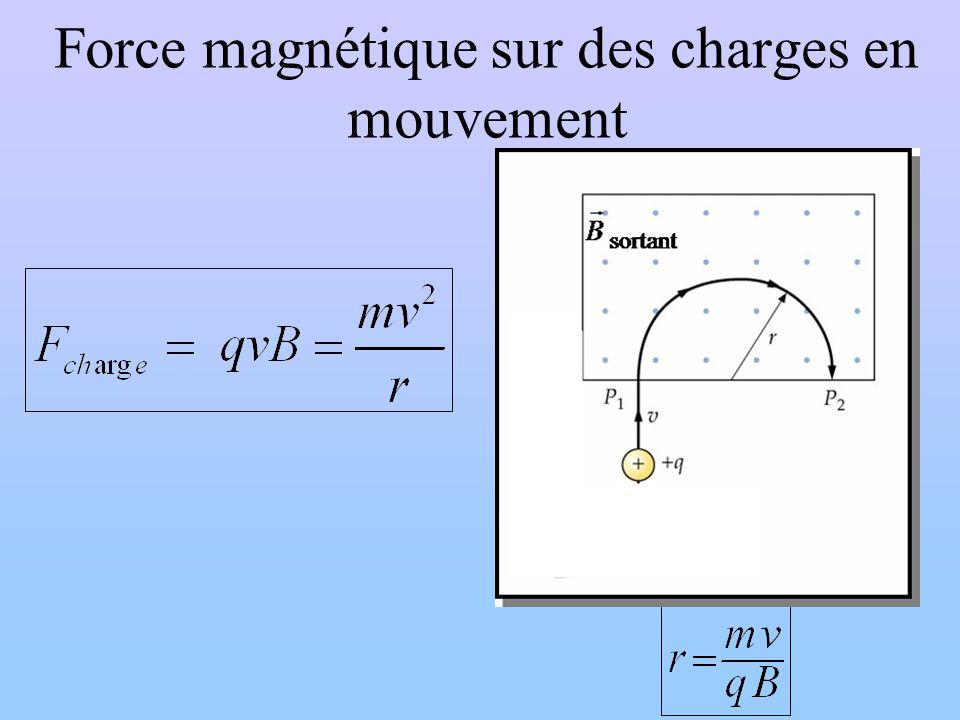 Force magnétique sur des charges en mouvement