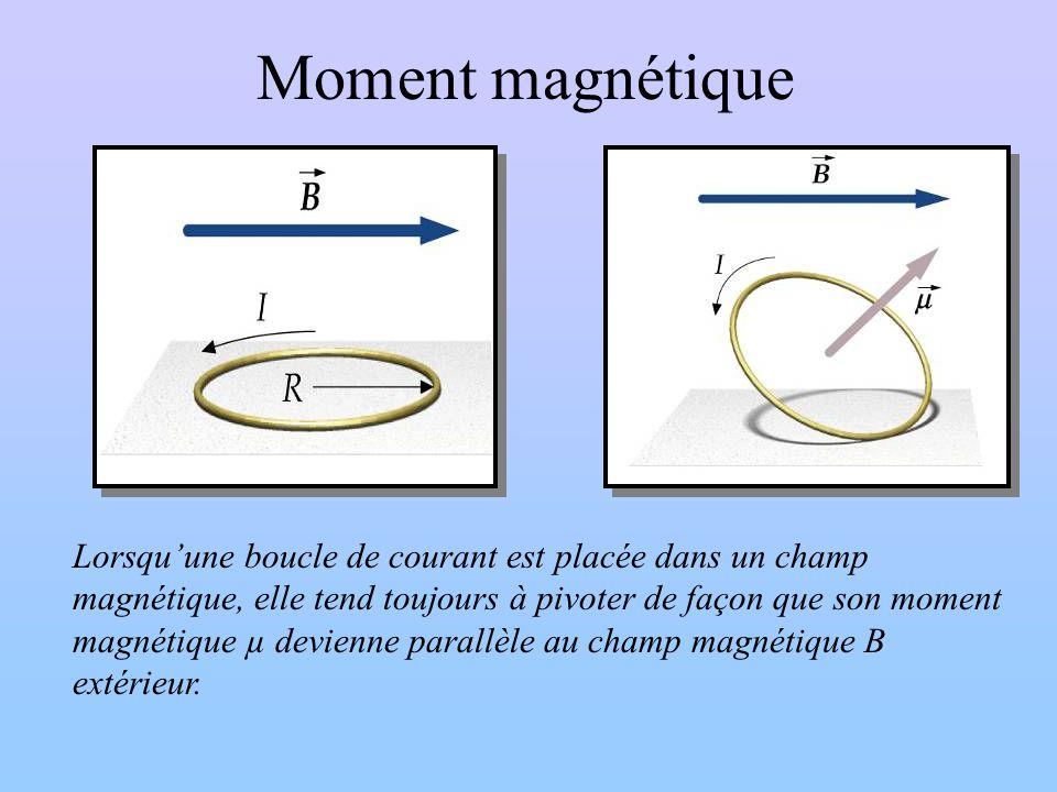 Moment magnétique