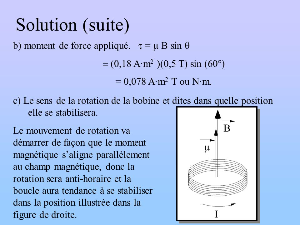Solution (suite) b) moment de force appliqué. t = µ B sin q