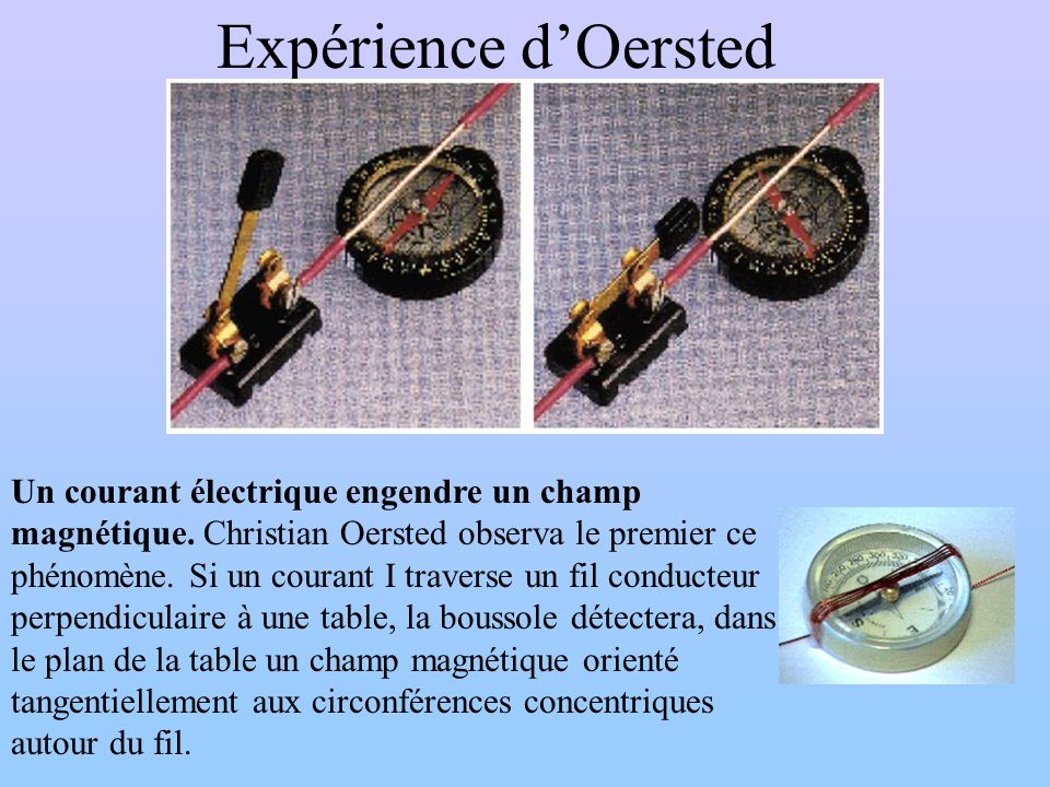 Expérience d'Oersted