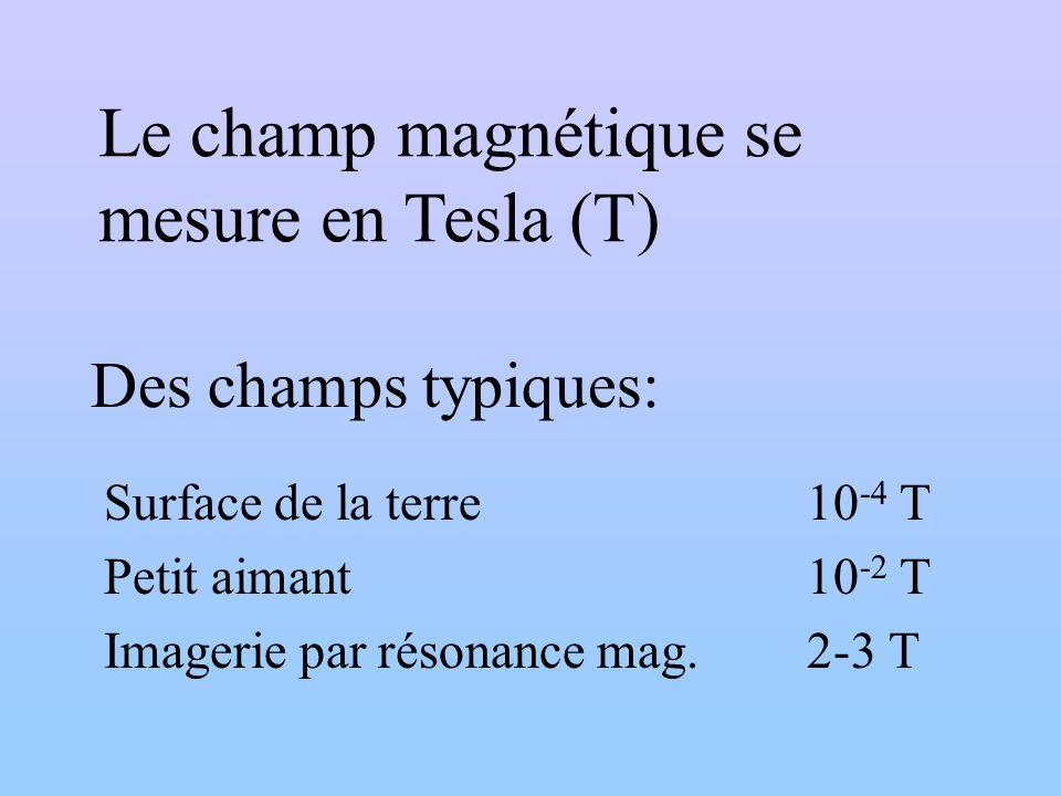 Le champ magnétique se mesure en Tesla (T)