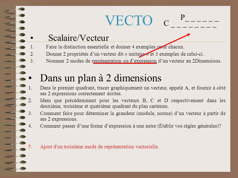 VECTO Dans un plan à 2 dimensions Scalaire/Vecteur P_ _ _ _ _ _