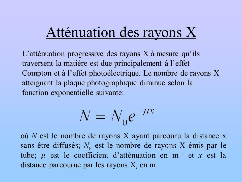 Atténuation des rayons X