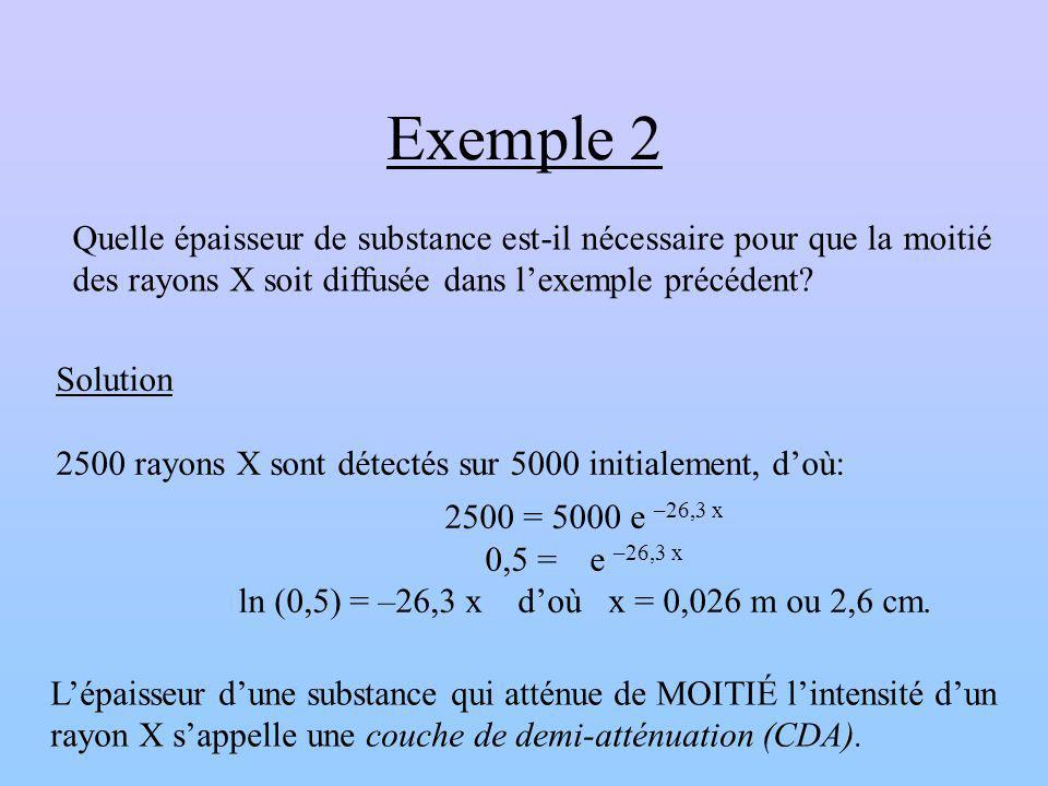 Exemple 2 Quelle épaisseur de substance est-il nécessaire pour que la moitié des rayons X soit diffusée dans l'exemple précédent