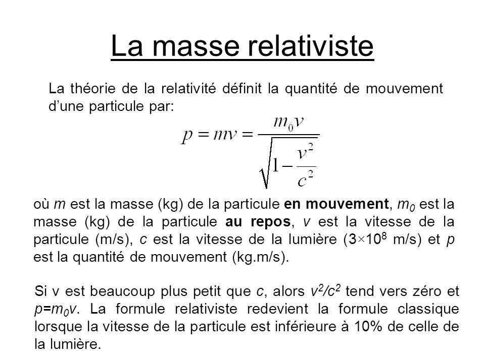 La masse relativiste La théorie de la relativité définit la quantité de mouvement d'une particule par: