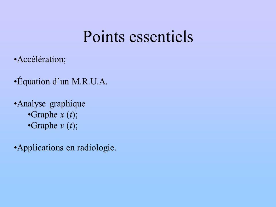 Points essentiels Accélération; Équation d'un M.R.U.A.