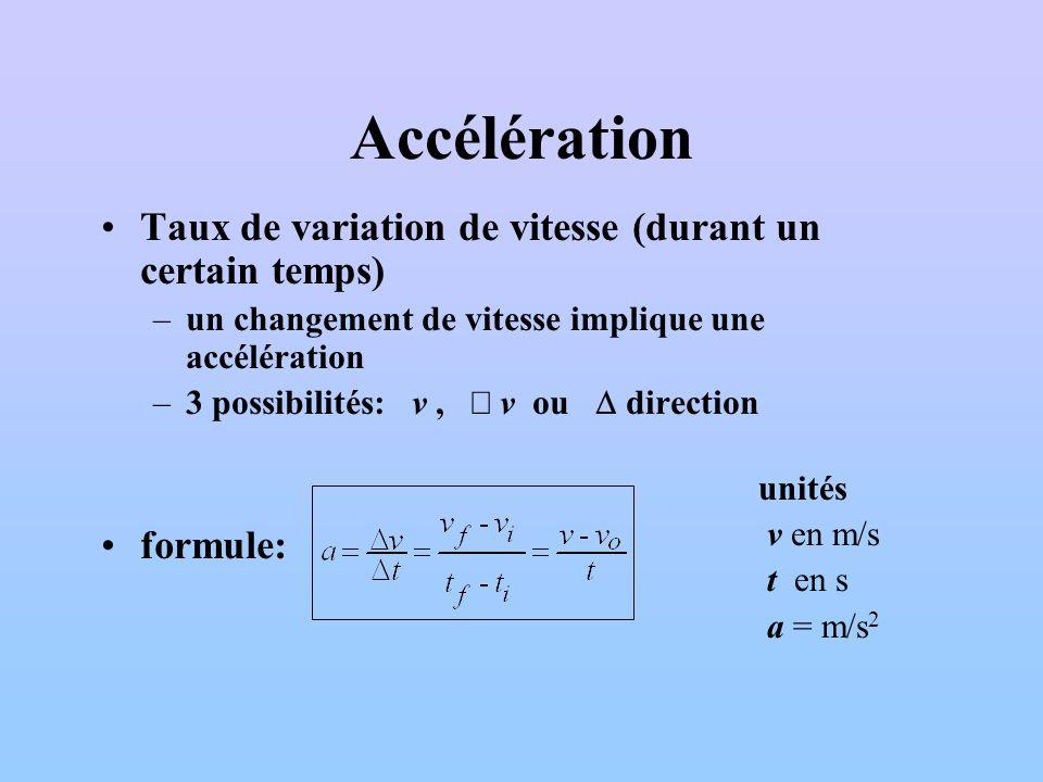 Accélération Taux de variation de vitesse (durant un certain temps)