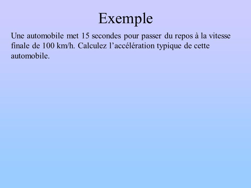 Exemple Une automobile met 15 secondes pour passer du repos à la vitesse finale de 100 km/h.