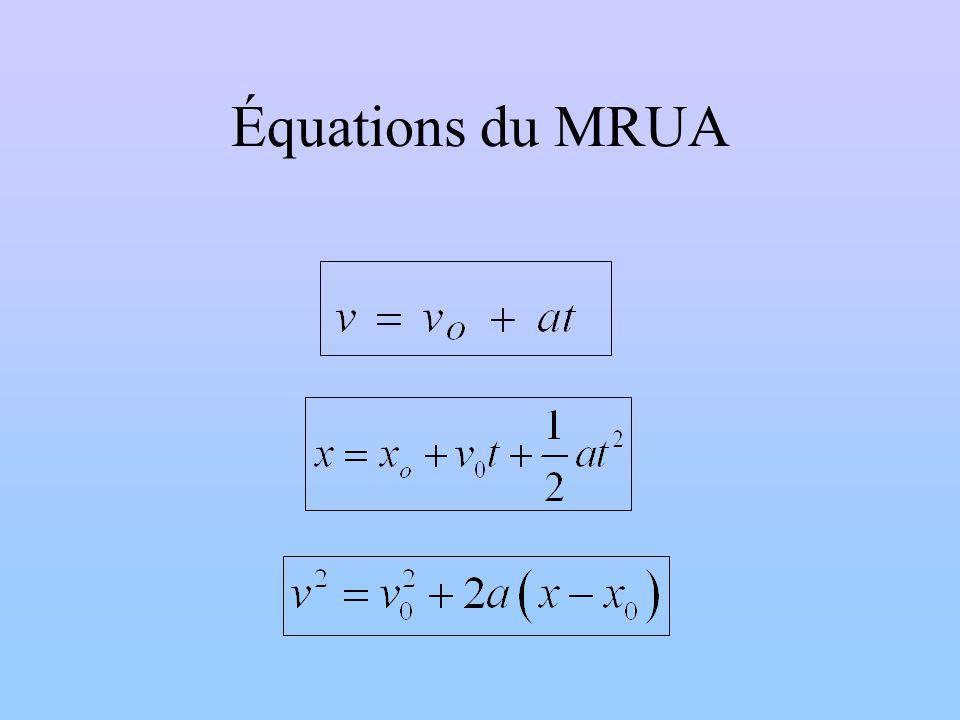 Équations du MRUA