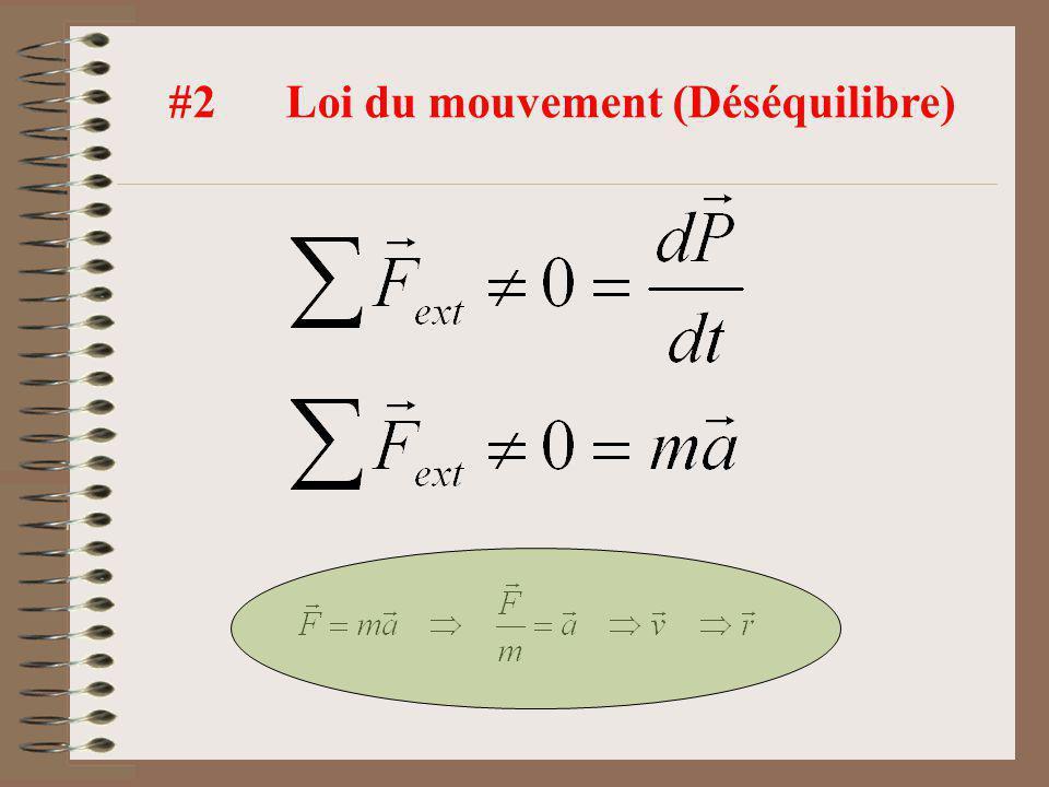 #2 Loi du mouvement (Déséquilibre)