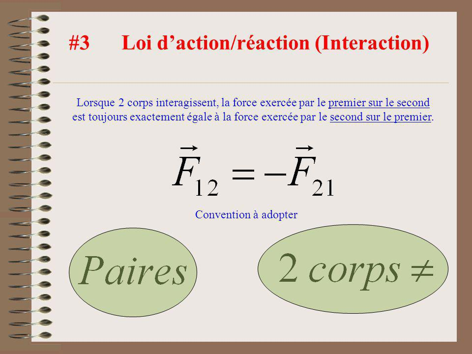 #3 Loi d'action/réaction (Interaction)