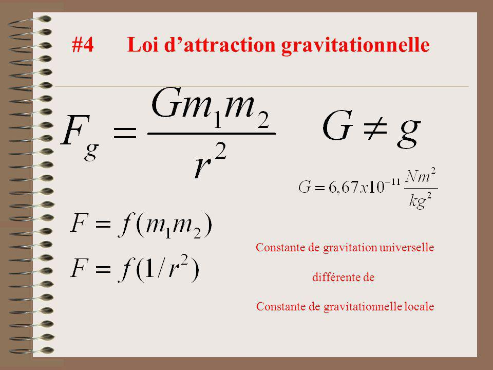 #4 Loi d'attraction gravitationnelle