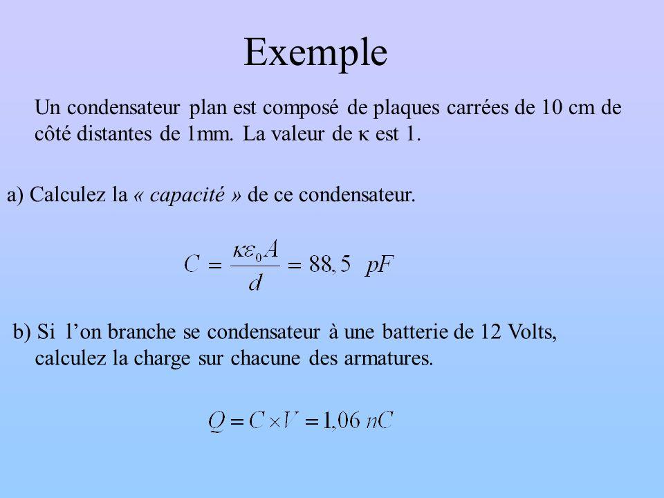 Exemple Un condensateur plan est composé de plaques carrées de 10 cm de. côté distantes de 1mm. La valeur de κ est 1.