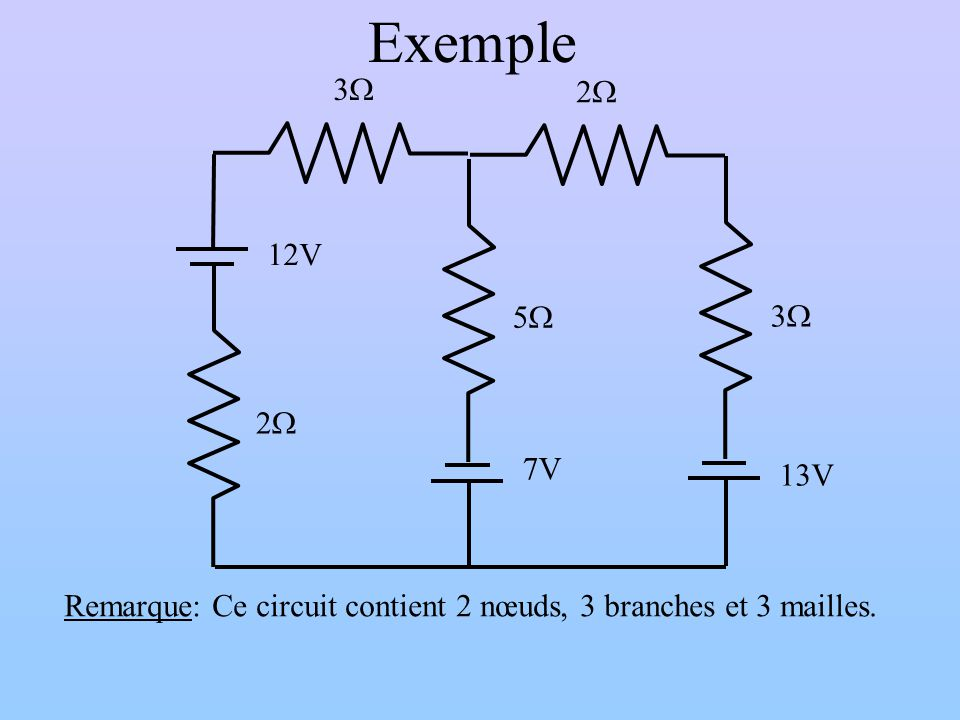 Exemple 3 2 12V 5 3 2 7V 13V Remarque: Ce circuit contient 2 nœuds, 3 branches et 3 mailles.