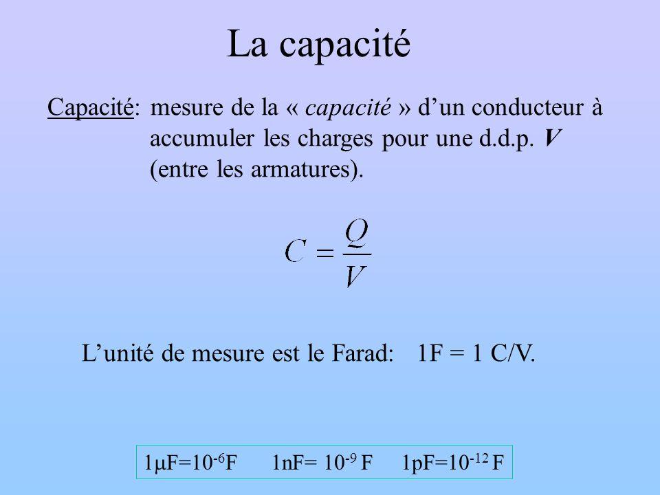 La capacité Capacité: mesure de la « capacité » d'un conducteur à