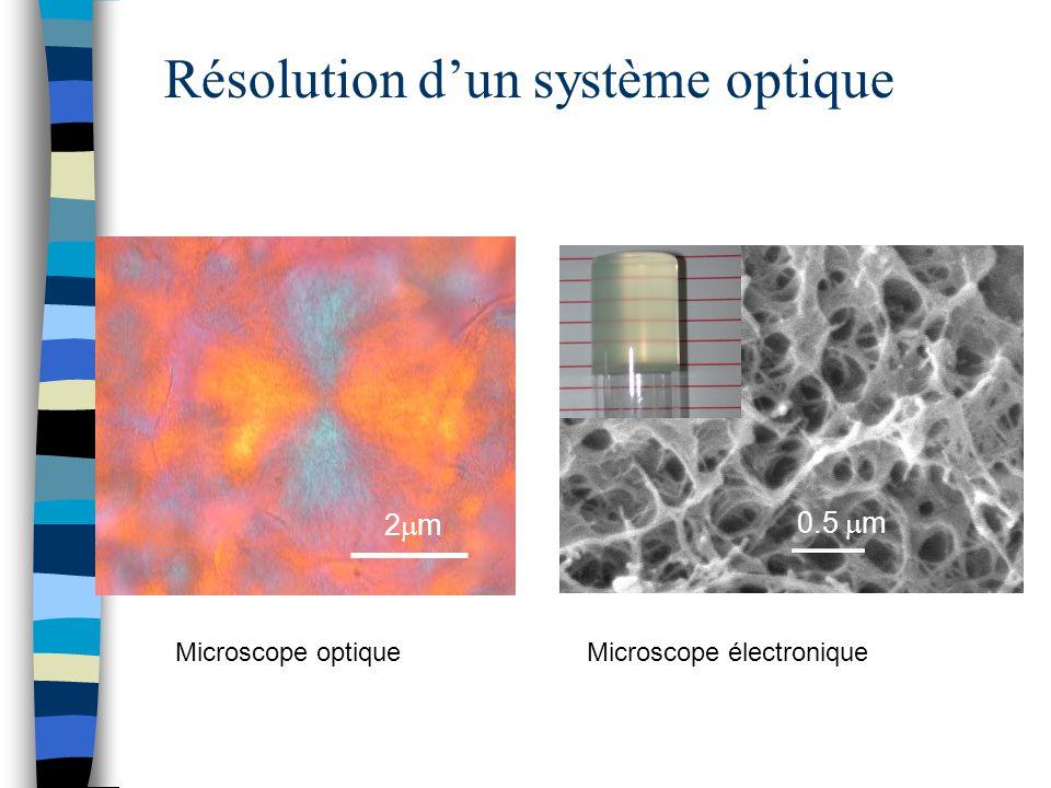 Résolution d'un système optique