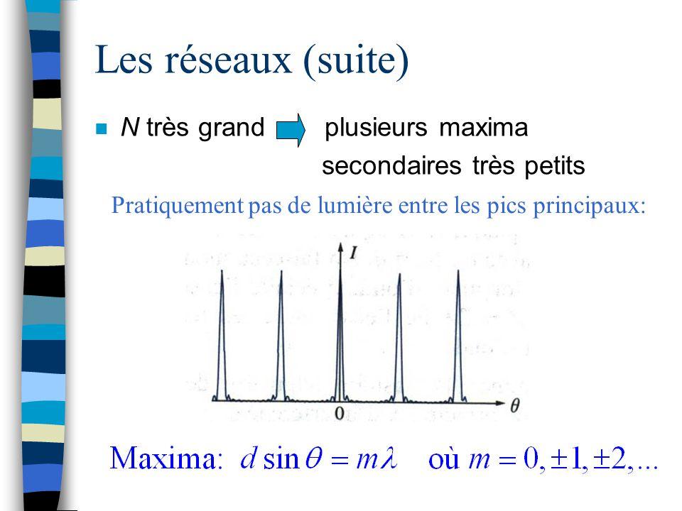 Les réseaux (suite) N très grand plusieurs maxima