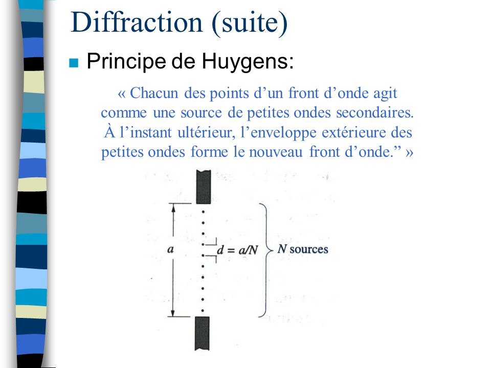 Diffraction (suite) Principe de Huygens: