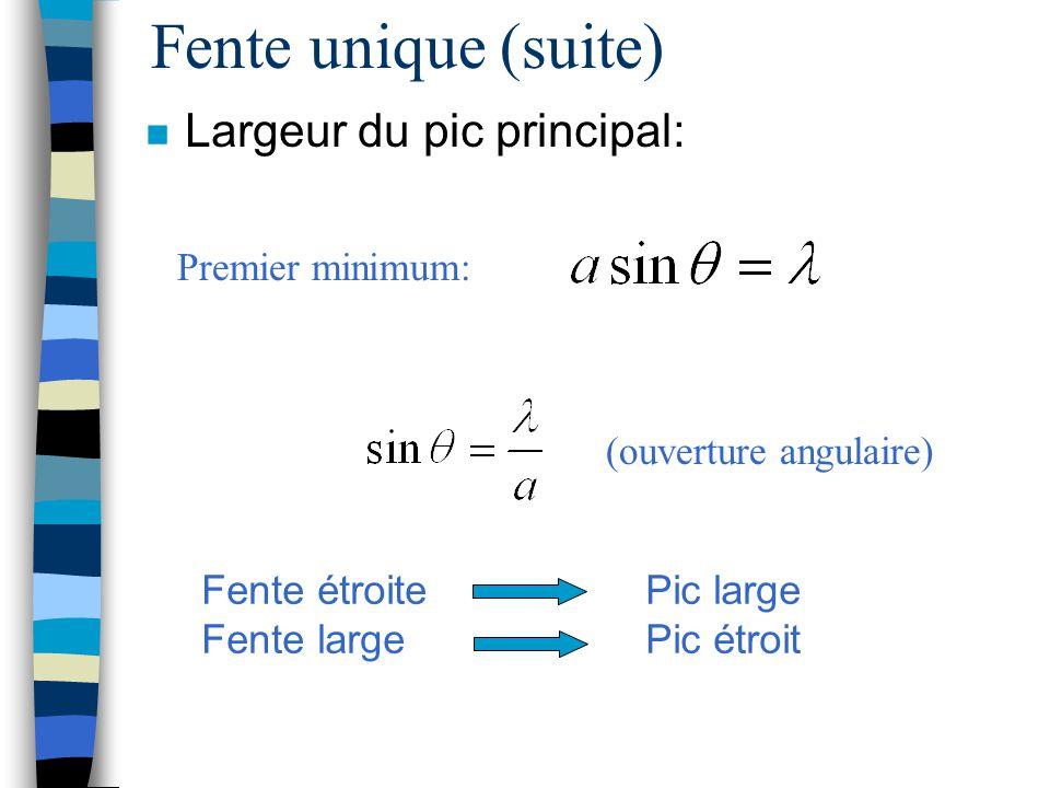 Fente unique (suite) Largeur du pic principal: Fente étroite Pic large