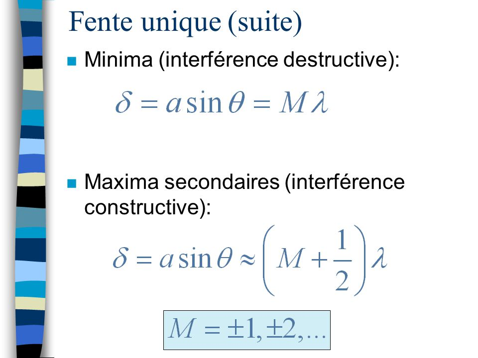 Fente unique (suite) Minima (interférence destructive):