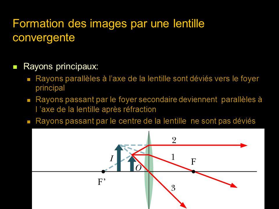 Formation des images par une lentille convergente