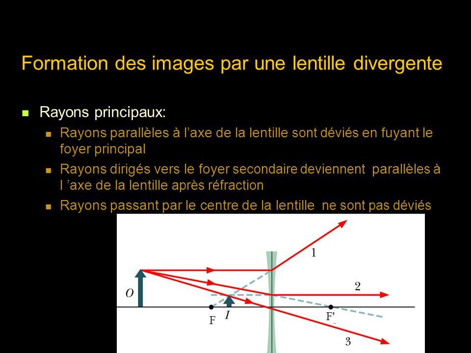 Formation des images par une lentille divergente