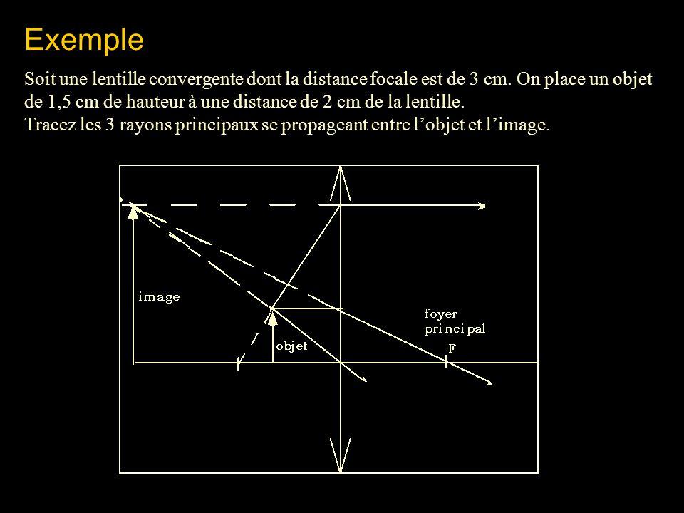 Exemple Soit une lentille convergente dont la distance focale est de 3 cm. On place un objet.