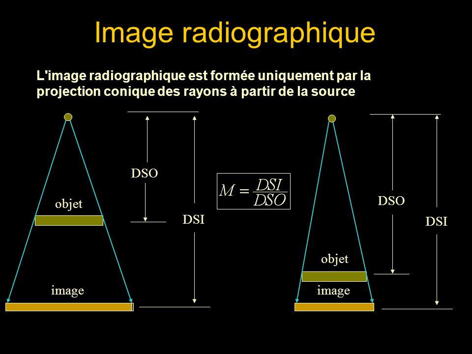 Image radiographique L image radiographique est formée uniquement par la projection conique des rayons à partir de la source.