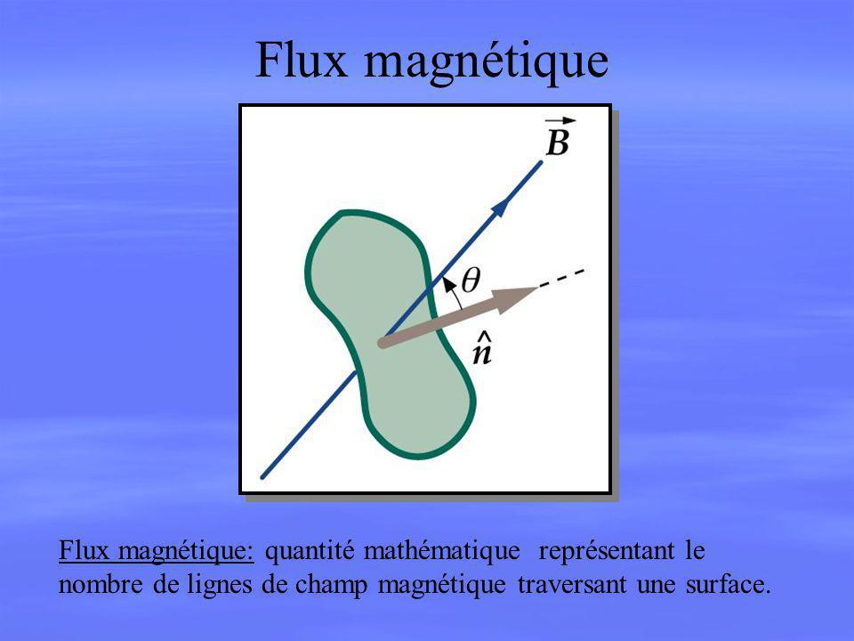Flux magnétique Flux magnétique: quantité mathématique représentant le nombre de lignes de champ magnétique traversant une surface.