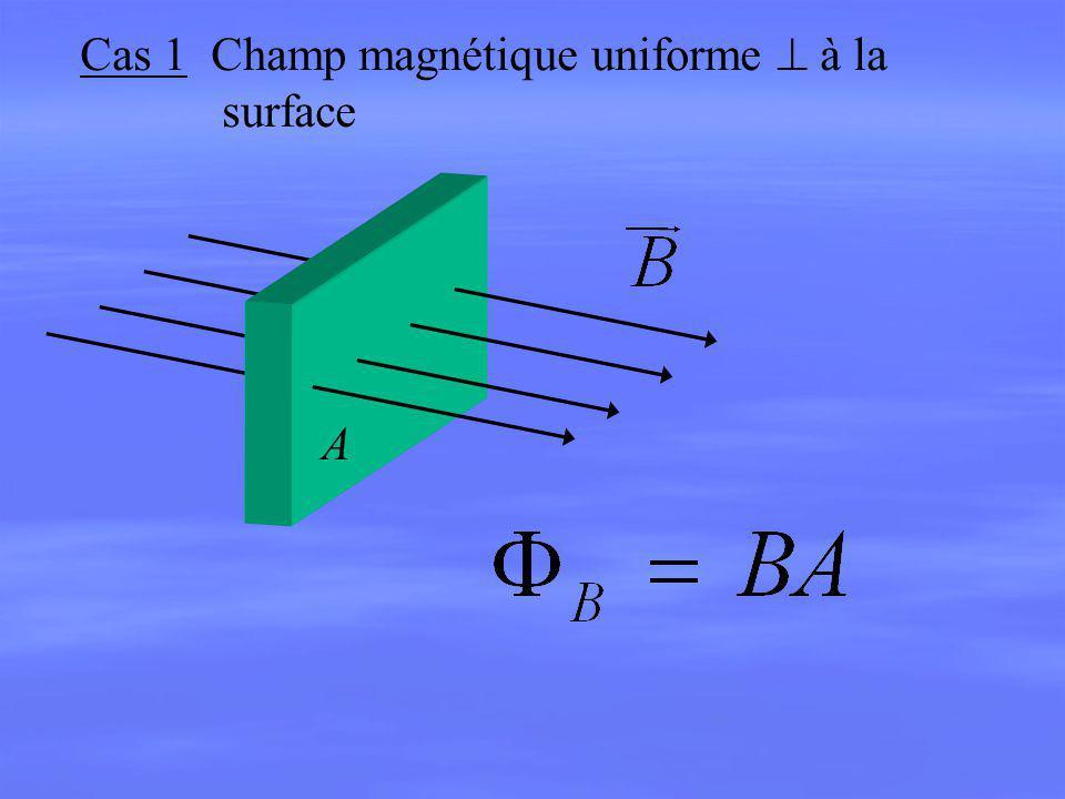 Cas 1 Champ magnétique uniforme  à la