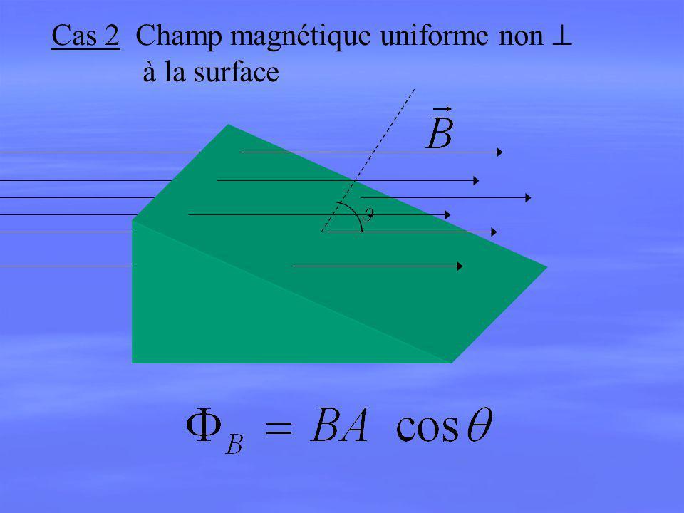 Cas 2 Champ magnétique uniforme non 