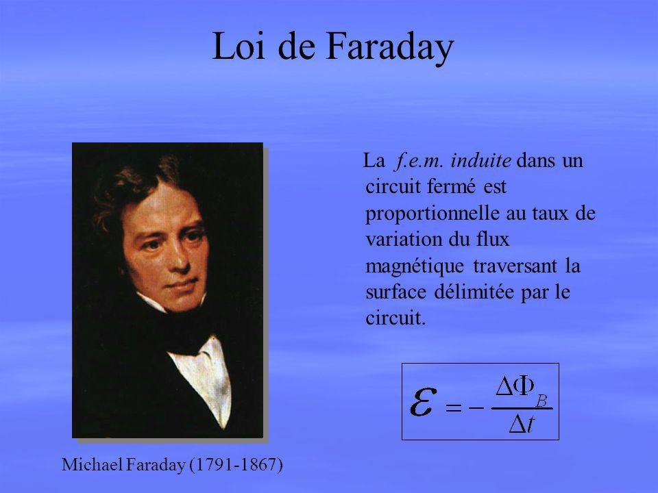 Loi de Faraday Michael Faraday (1791-1867)
