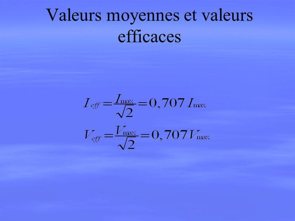 Valeurs moyennes et valeurs efficaces