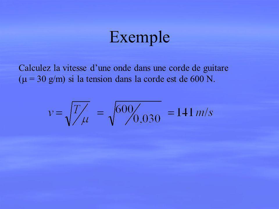 Exemple Calculez la vitesse d'une onde dans une corde de guitare
