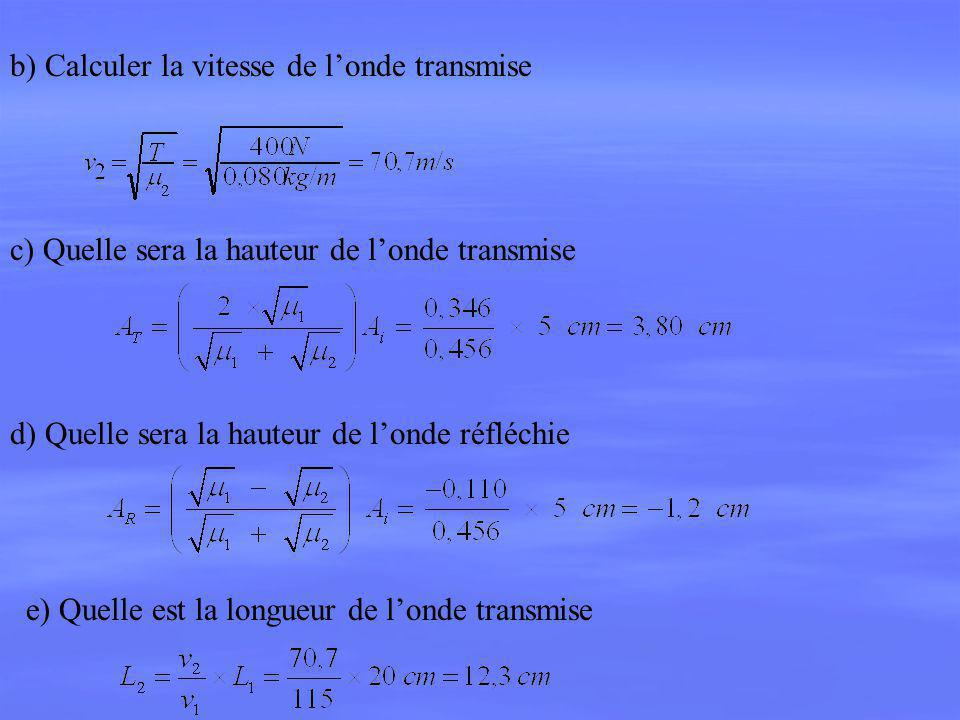 b) Calculer la vitesse de l'onde transmise