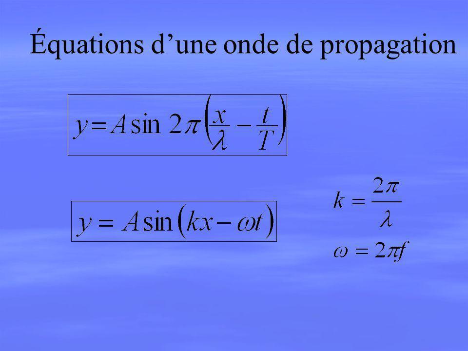 Équations d'une onde de propagation