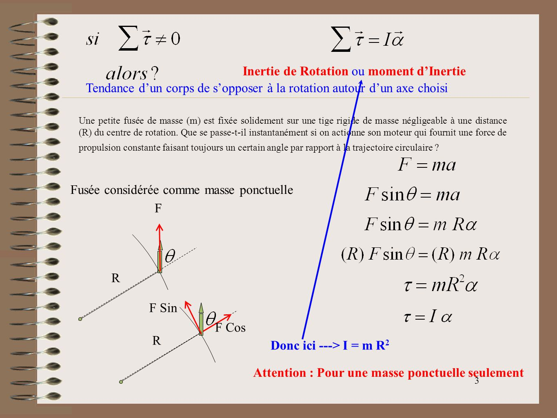Inertie de Rotation ou moment d'Inertie