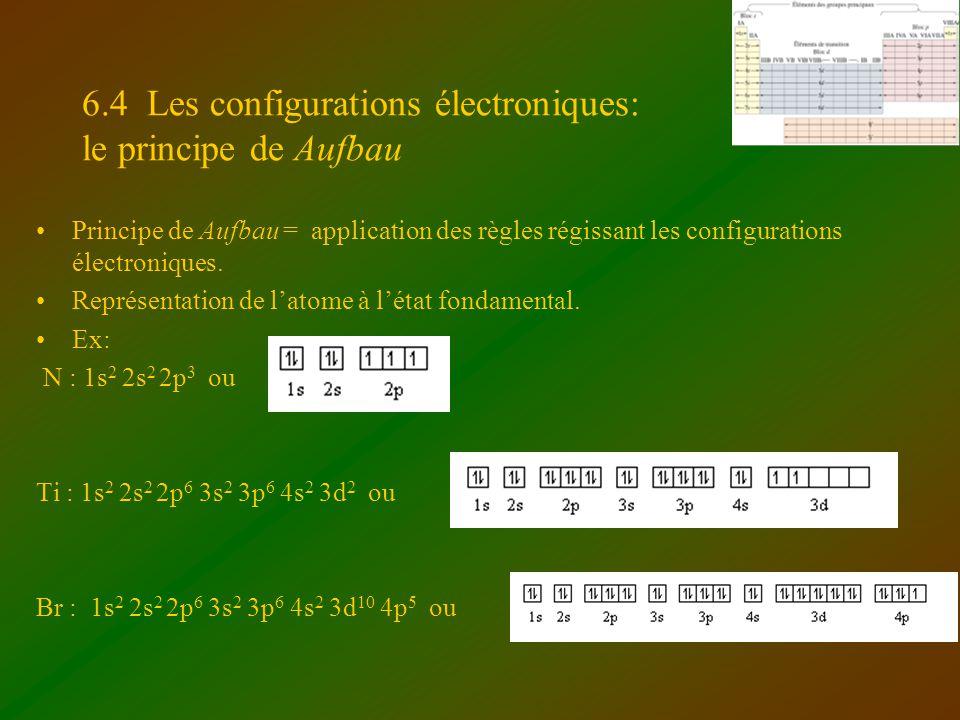6.4 Les configurations électroniques: le principe de Aufbau