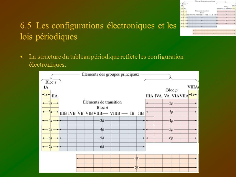 6.5 Les configurations électroniques et les lois périodiques
