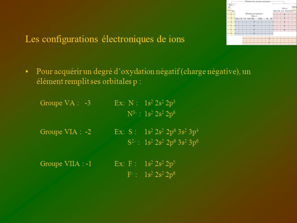 Les configurations électroniques de ions