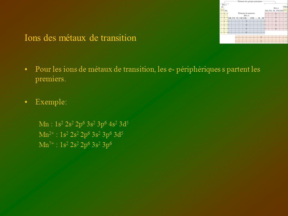 Ions des métaux de transition
