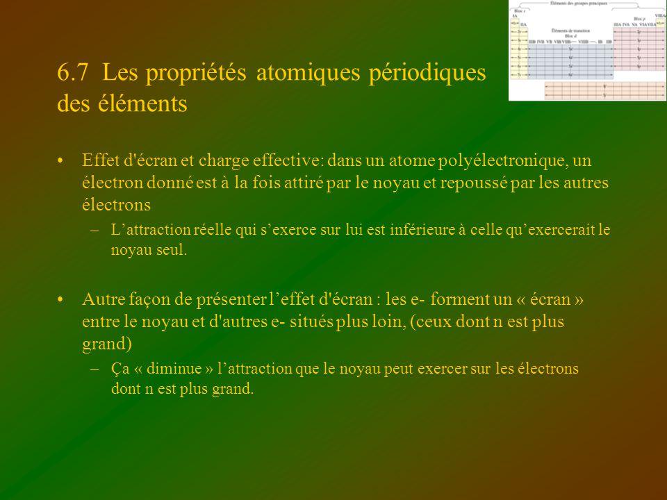 6.7 Les propriétés atomiques périodiques des éléments